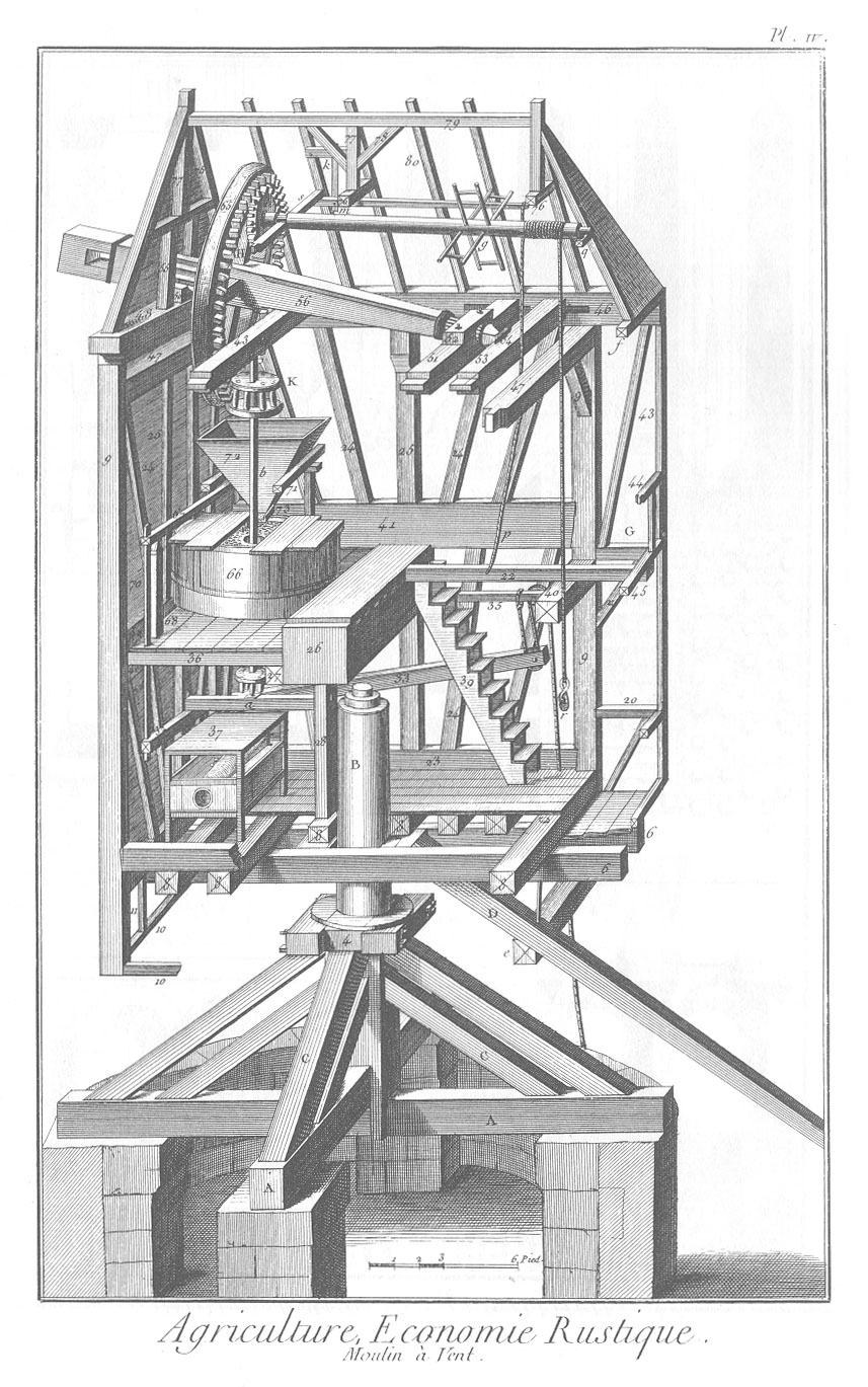 "windmill (The ""Encyclopaedie"" by d'Alembert et Diderot"